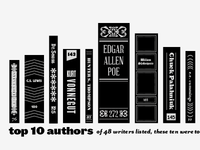 book spine infographic