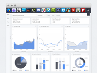 Responsive data viz dashboard