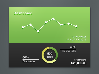 Dashboard-stats-ui-practice-update