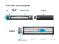 Blu™ eCig Technical Illustration