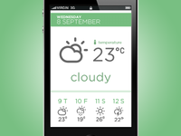 iPhone App Design /// Weather 2