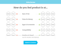 Rethinking Product Rating System