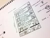 UX Sketch Activity Feed