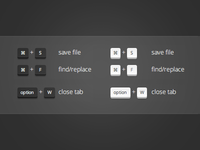 CSS3 Keyboard Shortcut Helper