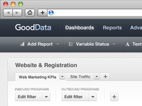 GoodData Dashboard