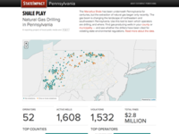 Shale Play: Natural Gas Drilling in Pennsylvania