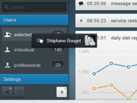 some elements of an admin dashboard