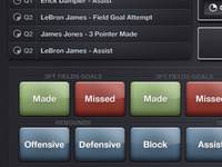 Basketball Stats iPad Buttons & Players