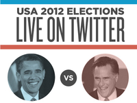 Obama VS Romney Live on Twitter