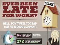 How to get away with being late for work infographic