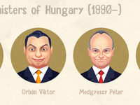 Prime ministers of Hungary since 1990