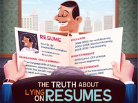 The truth about lying on resumes - infographics