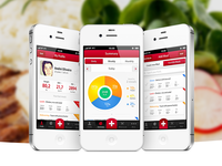 """My Diet Diary"" - iPhone App Design Concept"