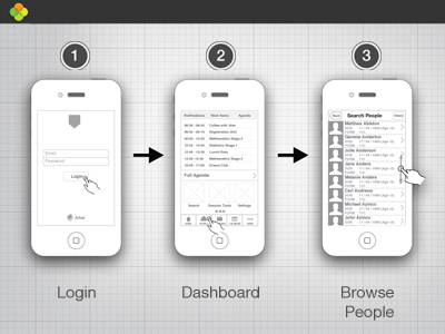 Wireframing-for-iphone-app-education-project