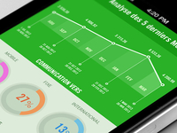 Graphic invoice mobile analyse