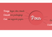 partie header webdesign
