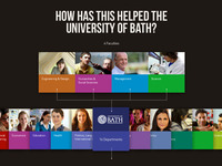 AD Case Study for Bath Uni