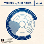 Wheel of Sherry final