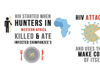 AIDS.gov infographic