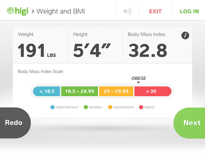 Weight & BMI Results