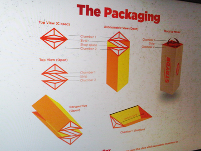 Stryde_packaging