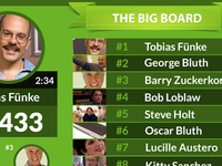Internal Leaderboard
