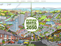 Future Bristol Interactive Website