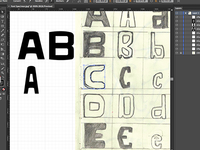 Making a typeface!
