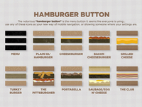 Hamburger Buttons