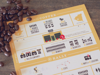 Infographic for coffee shop Downtown Credo