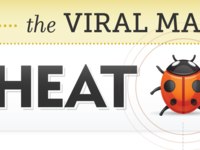 The Viral Marketing Cheat Sheet (infographic)
