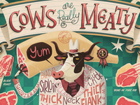 Cows are REALLY Meaty!