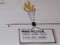 Olympic Torch Tracker sketch