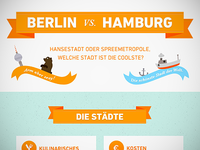 infographic/berlinvshamburg