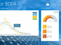 Solar energy graphs - Windows 8 App