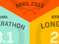 Marathon Training Badges 2