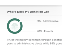 Donation Breakdown