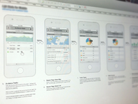 Mobile Wireframing