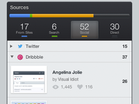 GoSquared Dribbble Integration!