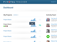 Pivotal Tracker - Dashboard Redesign