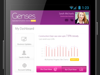 Genses Dashboard Social Mobile application for women