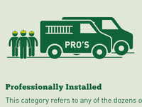 Infographic Professional Installers
