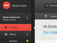 GUI for hotel management app