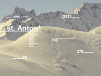 St. Anton Website