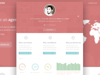 Flatty WordPress Theme