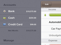 Money iPad accounts. Budgets view.