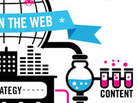Redesign The Web - Poster