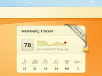 MeYou Health - Well-being Tracker Widget