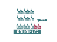 Church Plant Numbers for infographic