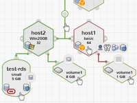 Node connection view